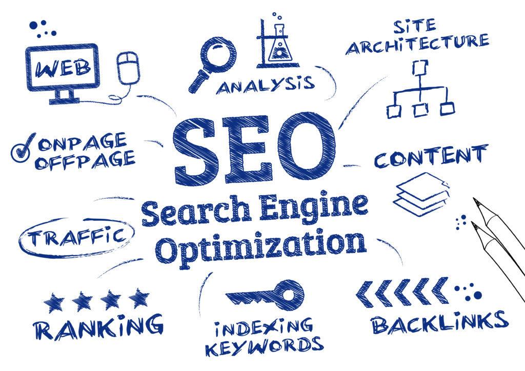 Визначення SEO. Що означає «просування і пошукова оптимізація веб-сайтів»?